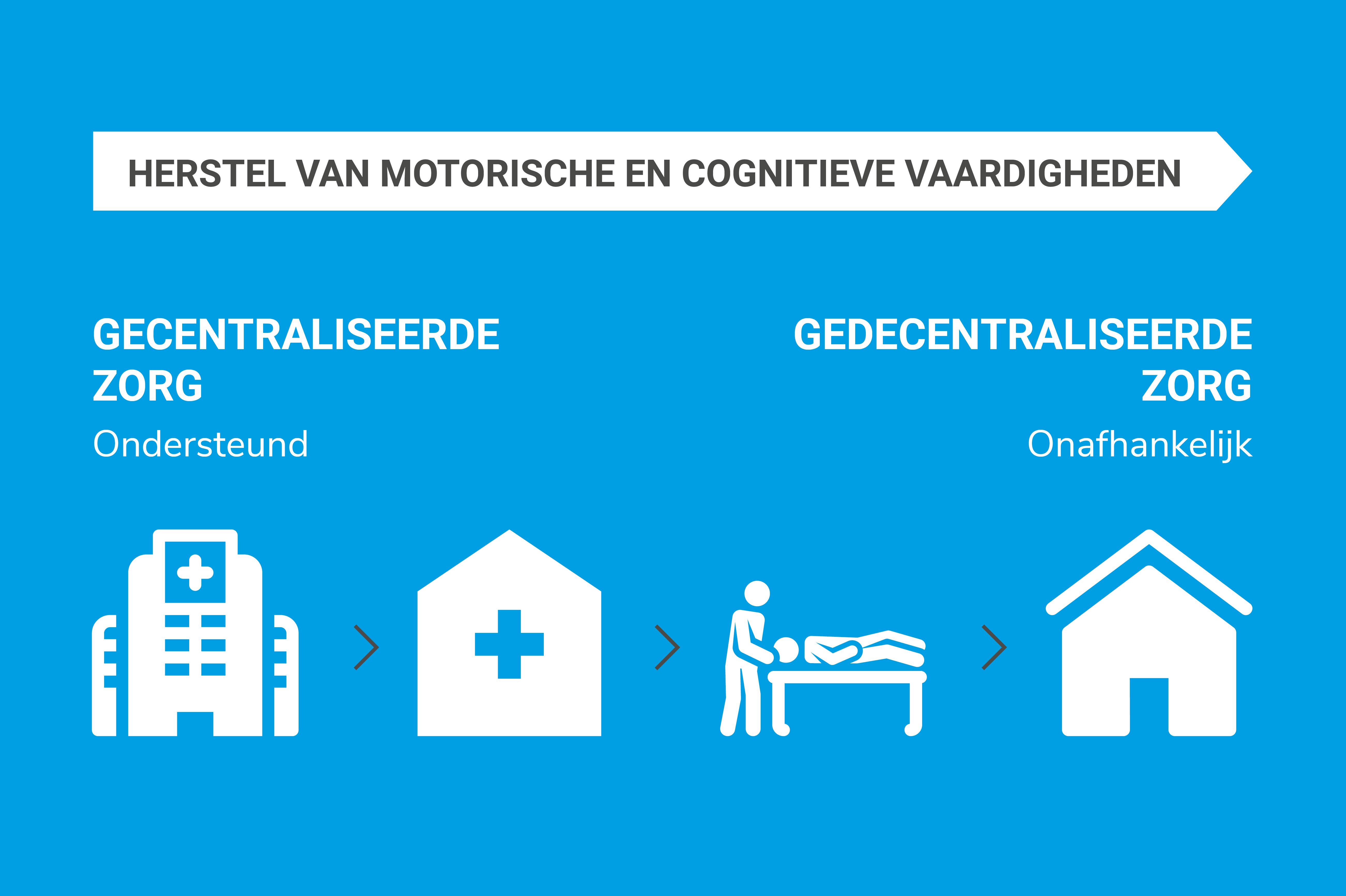 Schuifbeelden (NL)